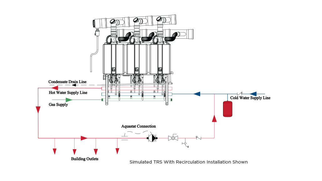 Illustration of TRS with Recirculation